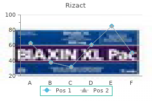 purchase rizact with paypal