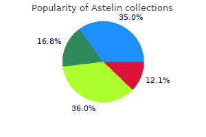purchase 10 ml astelin overnight delivery