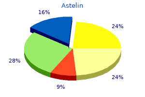 order astelin 10  ml fast delivery
