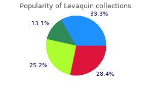 order levaquin from india